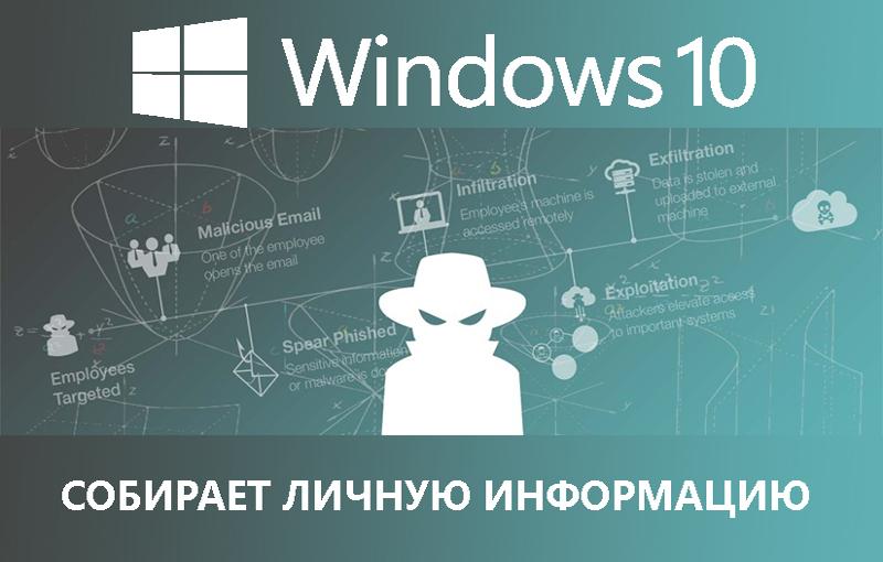 Windows 10: Как улучшить конфиденциальность. Часть 1